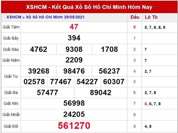 Phân tích kết quả XS Hồ Chí Minh thứ 2 ngày 31/5/2021