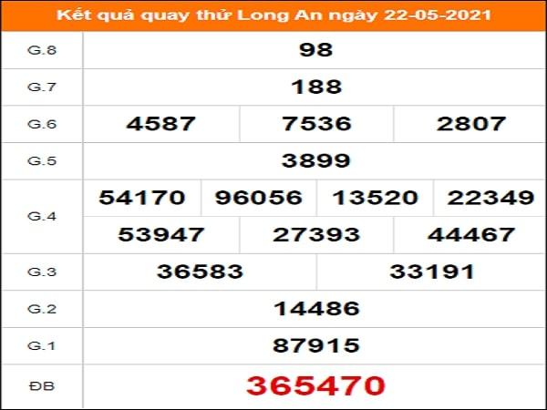 Quay thử xổ số Long An ngày 22/5/2021