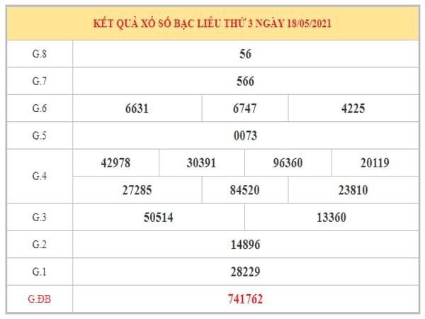 Phân tích KQXSBL ngày 25/5/2021 dựa trên kết quả kì trước