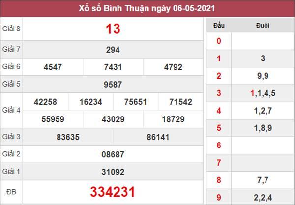 Phân tích XSBTH 13/5/2021 thứ 5 xin số đề Bình Thuận