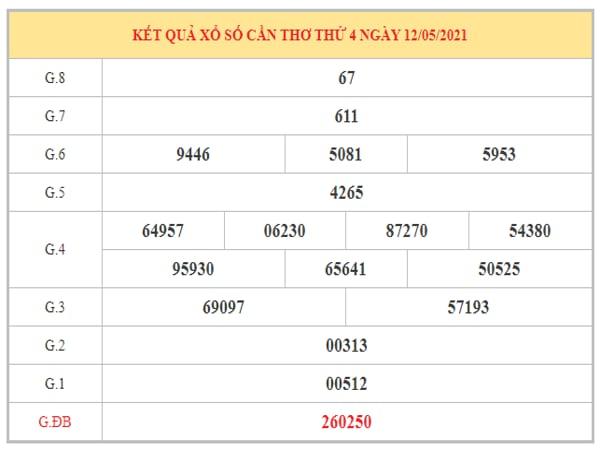 Phân tích KQXSCT ngày 19/5/2021 dựa trên kết quả kì trước