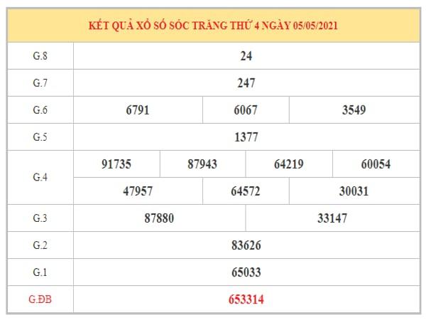 Phân tích KQXSST ngày 12/5/2021 dựa trên kết quả kì trước