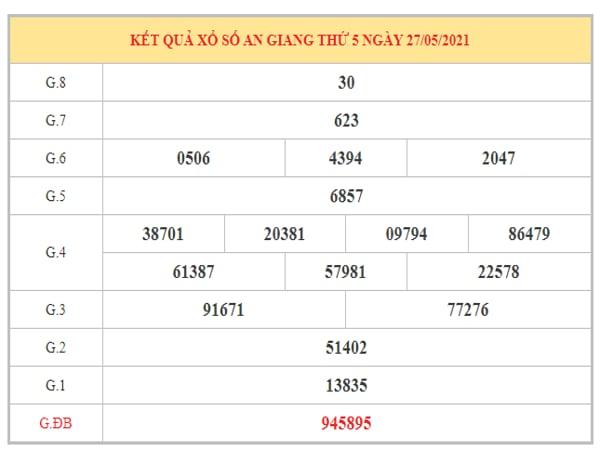 Phân tích KQXSAG ngày 3/6/2021 dựa trên kết quả kì trước