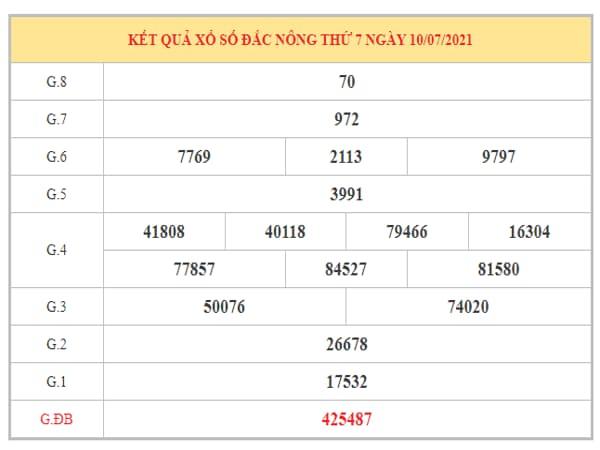 Phân tích KQXSDNO ngày 17/7/2021 dựa trên kết quả kì trước