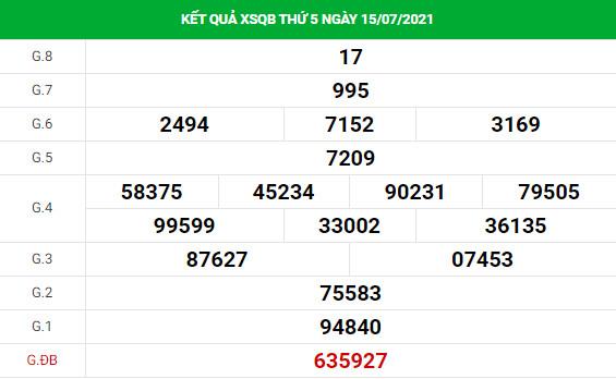 Phân tích XSQB ngày 22/7/2021 hôm nay thứ 5 chính xác