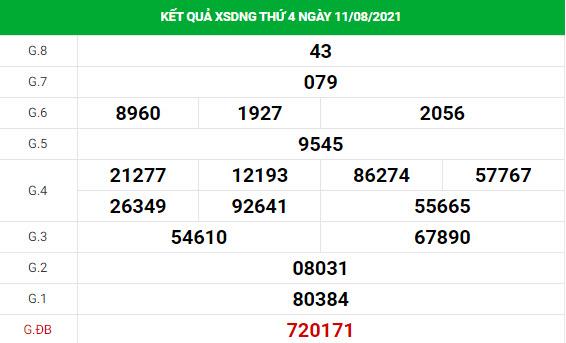 Phân tích xổ số Đà Nẵng 14/8/2021 hôm nay thứ 7 chính xác