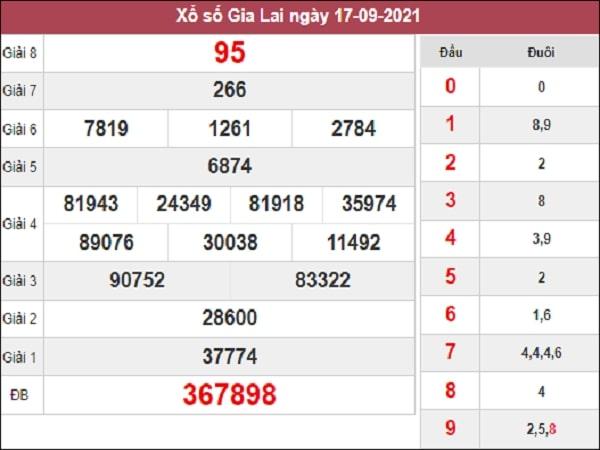 Phân tích XSGL 24-09-2021