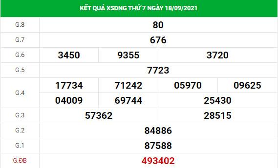 Phân tích XSDNG ngày 22/9 hôm nay thứ 4 chuẩn xác